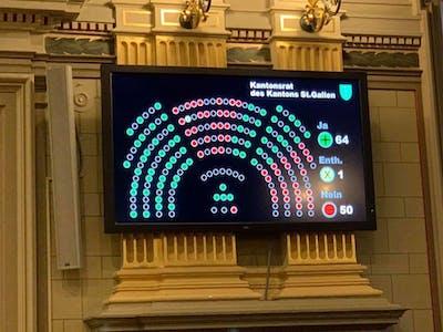 Stimmen Kantonsrat